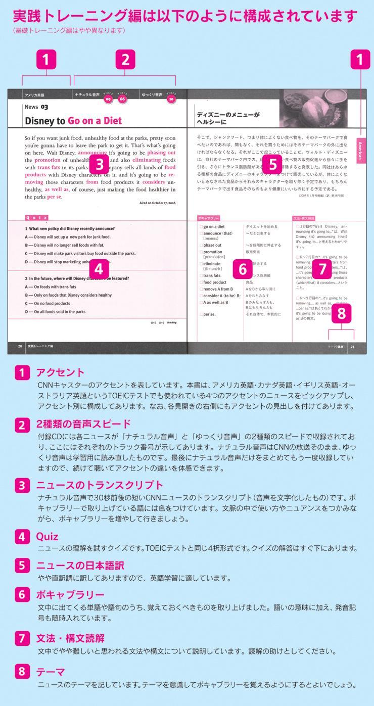 やさしいCNN NEWS DIGEST Vol.1