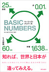 BASIC NUMBERS